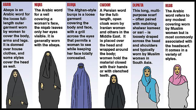 burqa21
