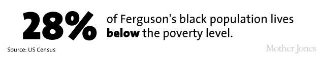 FergusonCard7