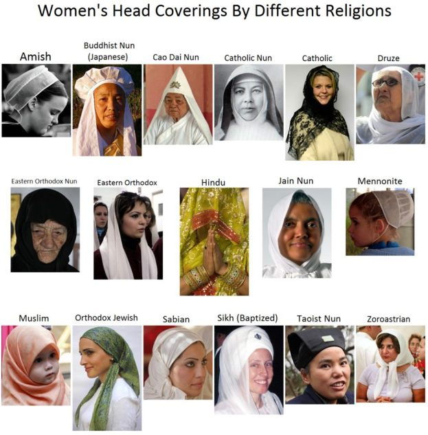 hijab-by-different-religions