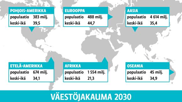 19_2_ASTUDIO+maapallon+väestö+2030+NETTI_väestöjakauma