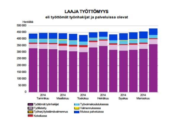 laaja-työttö-2014-new