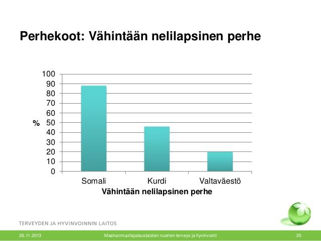 ulkomaalaistaustaisten-nuorten-terveys-ja-hyvinvointitutkimus-tuloksia-nuort