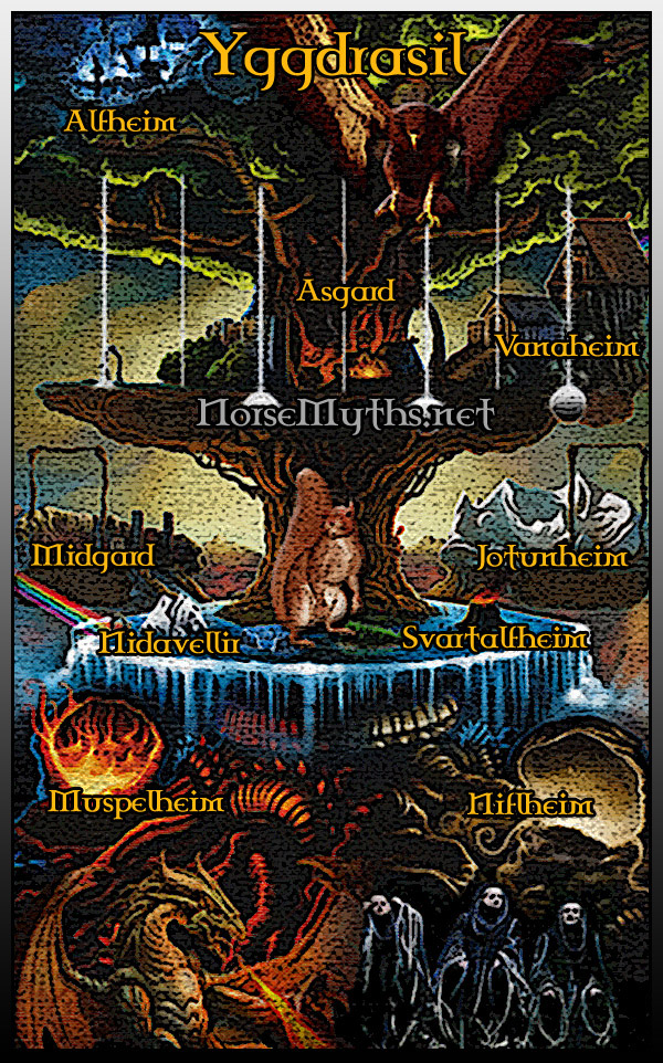 Yggdrasil-Home