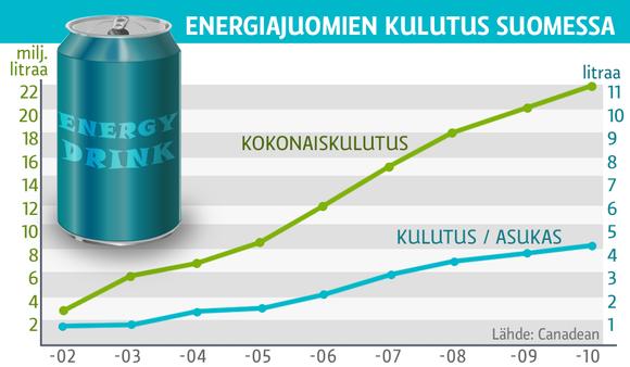 energiajuomien+k