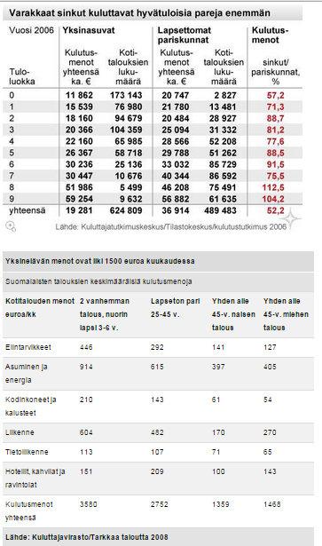 20 000 euroa – sinkku maksaa tuplasti  Taloussanomat - Google Chrome 19.3.2015 214309