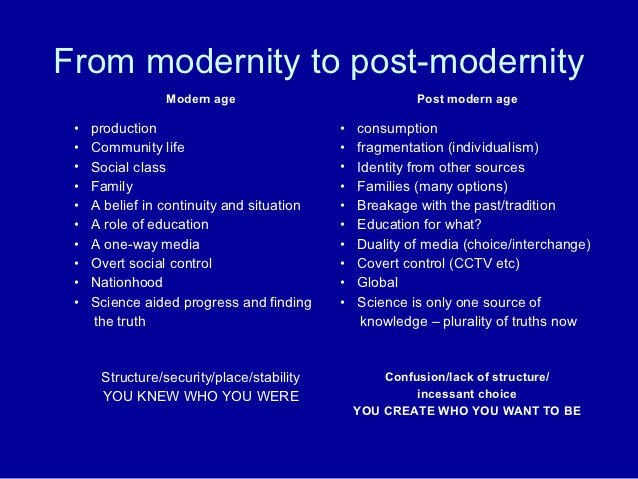 postmodernism-for-beginners-4-638