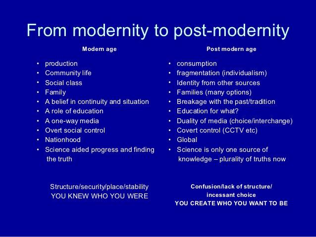 postmodernism-for-beginners-4-638
