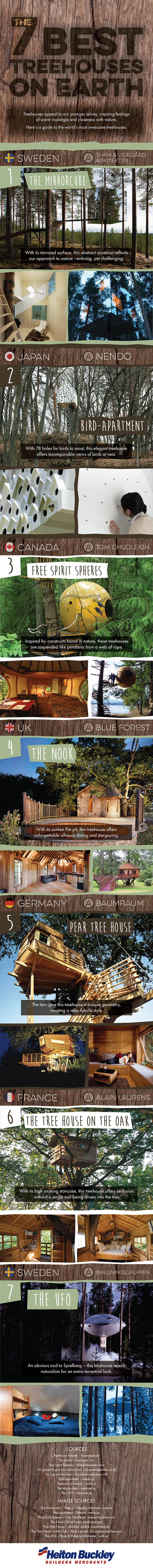 seven-best-treehouses-on-earth-2