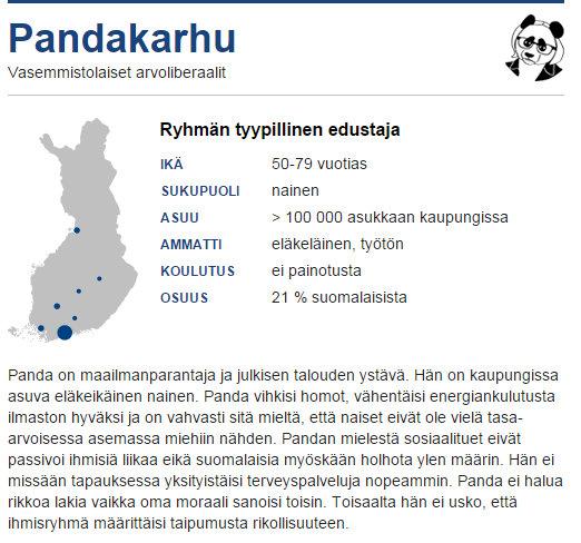 Mikä jakaa kansaa Vertaa itseäsi arvokoneessa muuhun Suomeen  Yle Uutiset  yle.fi - Google Chrome 7.8.2015 234447