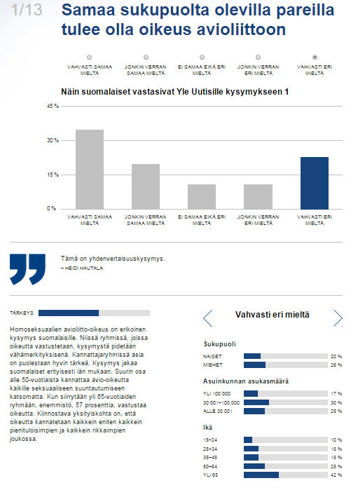 Mikä jakaa kansaa Vertaa itseäsi arvokoneessa muuhun Suomeen  Yle Uutiset  yle.fi - Google Chrome 8.8.2015 02052