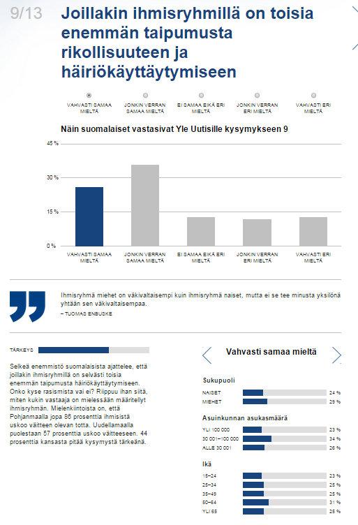 Mikä jakaa kansaa Vertaa itseäsi arvokoneessa muuhun Suomeen  Yle Uutiset  yle.fi - Google Chrome 8.8.2015 12227