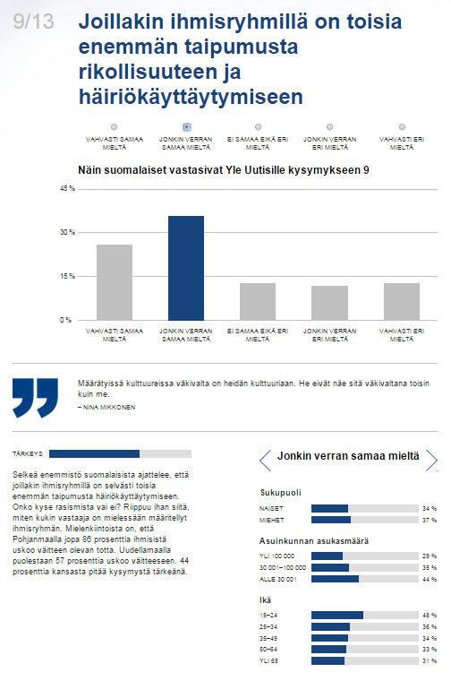 Mikä jakaa kansaa Vertaa itseäsi arvokoneessa muuhun Suomeen  Yle Uutiset  yle.fi - Google Chrome 8.8.2015 12250