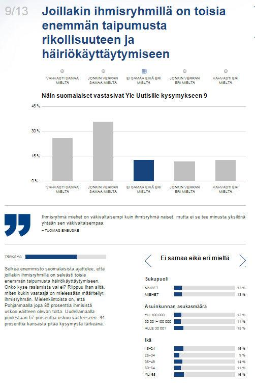 Mikä jakaa kansaa Vertaa itseäsi arvokoneessa muuhun Suomeen  Yle Uutiset  yle.fi - Google Chrome 8.8.2015 12331