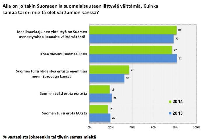 www.tat.fiwordpresswp-contentuploads201412Kansan_Arvot_Pääraportti_2014.pdf - Google Chrome 6.8.2015 220140