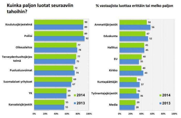 www.tat.fiwordpresswp-contentuploads201412Kansan_Arvot_Pääraportti_2014.pdf - Google Chrome 6.8.2015 220241