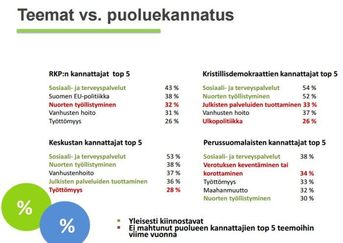 www.tat.fiwordpresswp-contentuploads201412Kansan_Arvot_Pääraportti_2014.pdf - Google Chrome 6.8.2015 220631