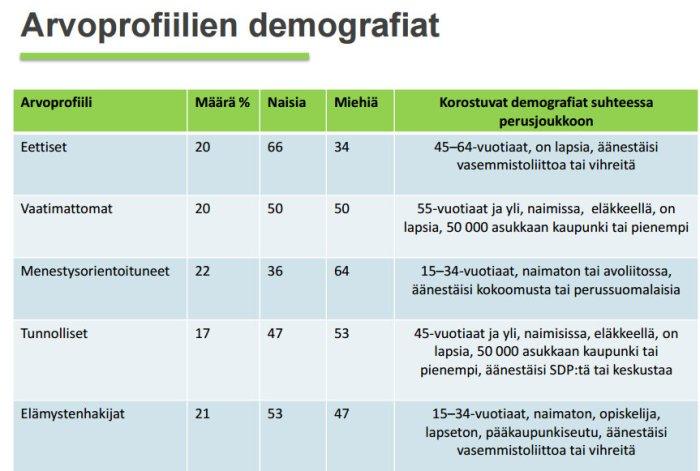 www.tat.fiwordpresswp-contentuploads201412Kansan_Arvot_Pääraportti_2014.pdf - Google Chrome 6.8.2015 222131