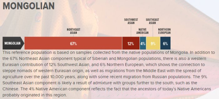Your Regional Ancestry Reference Populations - Google Chrome 14.8.2015 163056