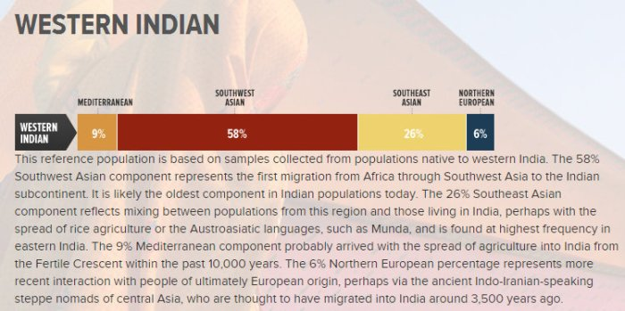 Your Regional Ancestry Reference Populations - Google Chrome 14.8.2015 163654