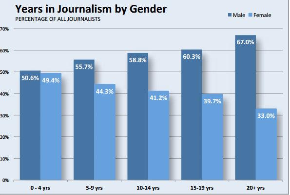 news.indiana.edureleasesiu2014052013-american-journalist-key-findings.pdf - Google Chrome 12.11.2015 184853