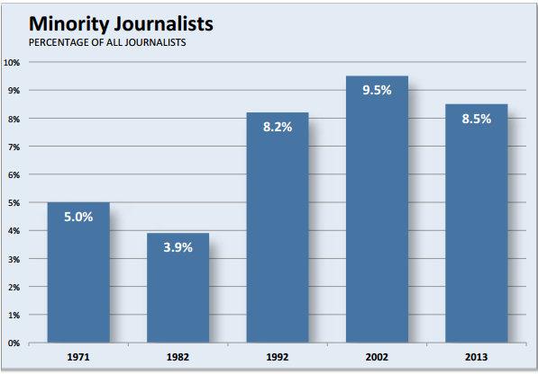 news.indiana.edureleasesiu2014052013-american-journalist-key-findings.pdf - Google Chrome 12.11.2015 185645