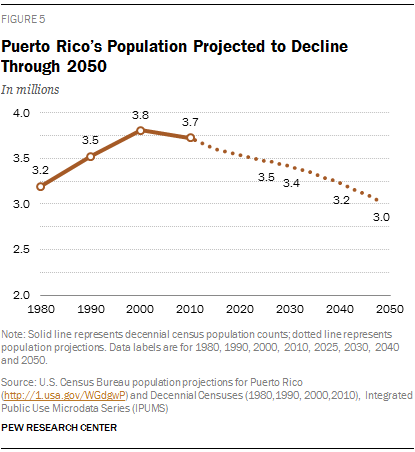 PH-2014-08-11-puerto-rico-0-05