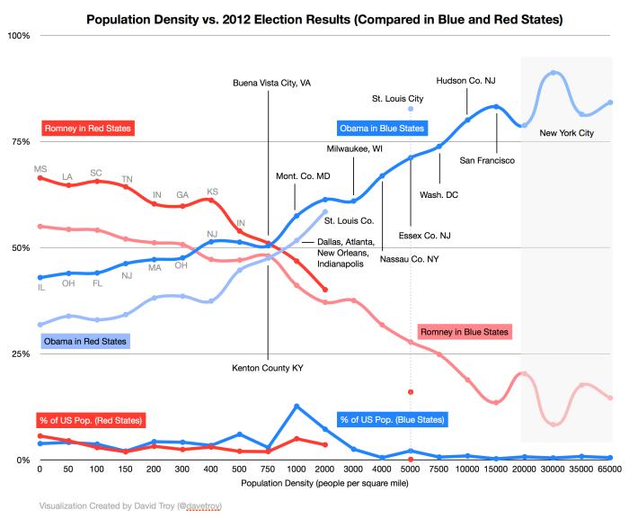 density_red_blue.png