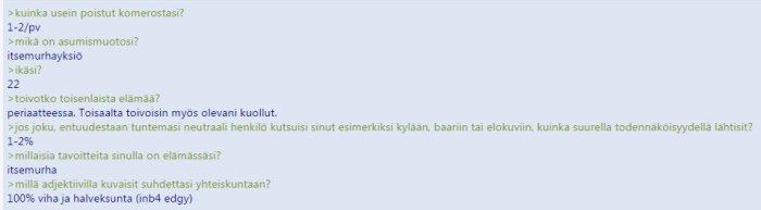 kuinka usein poistut komerostasi... - Hikikomero - Google Chrome 13.12.2015 185617