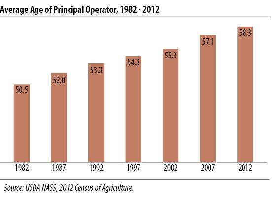 Demographics_Figure_2_150dpi.jpg