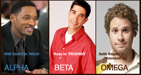 Difference-Between-Alpha-Male-and-Beta-Male_Beta-Male.png